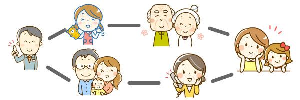 子育て支援ネットワークイメージ画像
