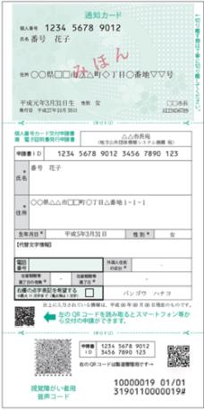 申請書 表