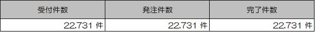 07 201906 応急修理