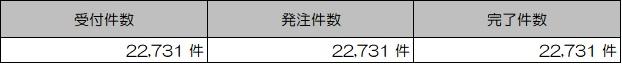 07 201908 応急修理