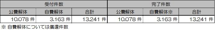08 201908 解体・撤去