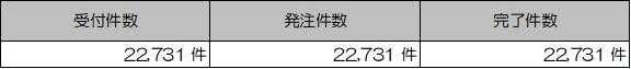 07 201911 応急修理