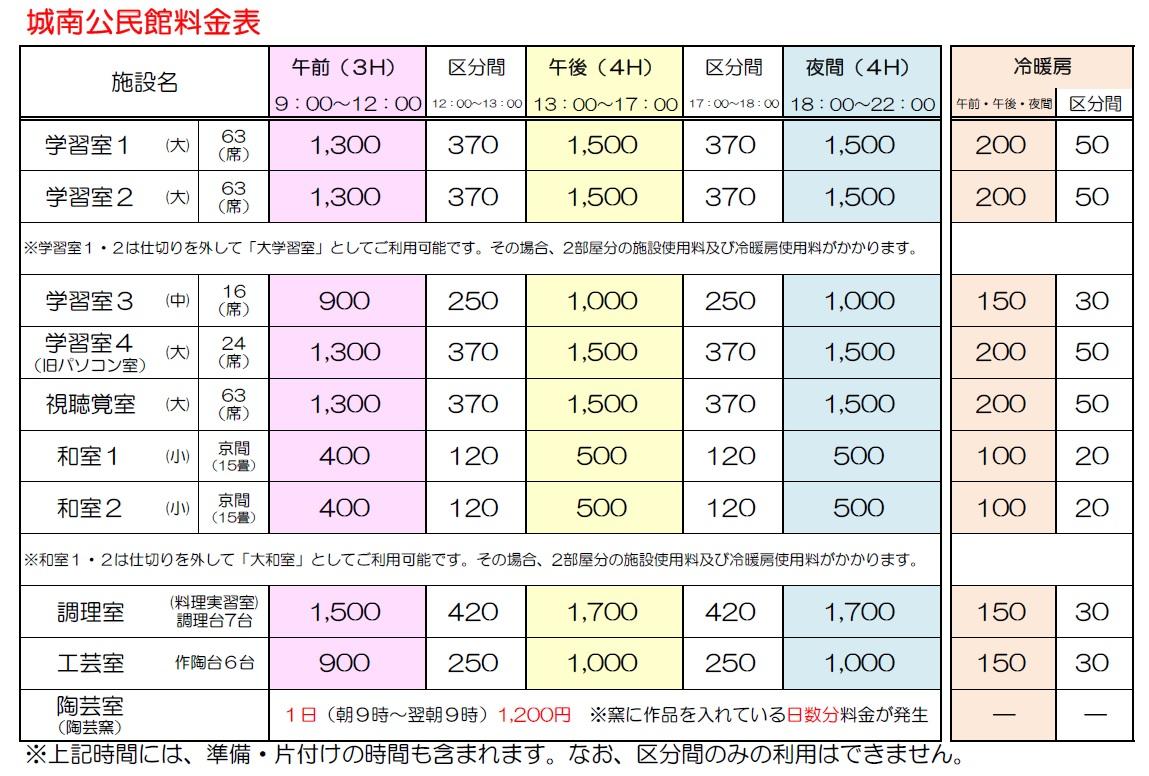 城南公民館施設料金表