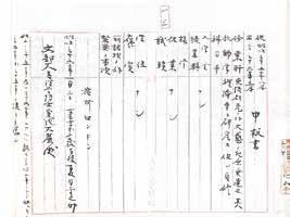 漱石が送った最後の申報書