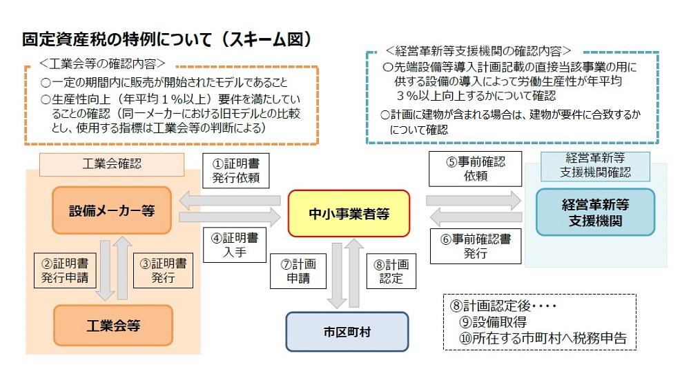 スキーム図2