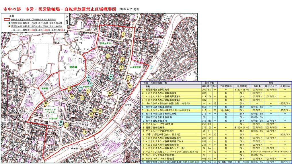 市中心部 市営・民営駐輪場・自転車放置禁止区域概要図
