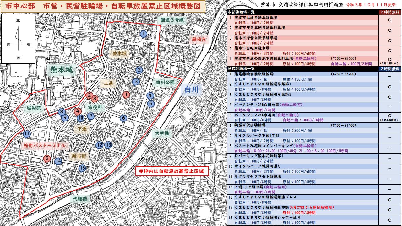 市中心部市営・民営駐輪場・自転車放置禁止区域概要図