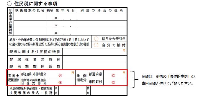 確定 申告 熊本 確定申告会場にお越しになる方へ:令和2年分
