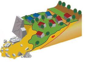 谷埋め型大規模盛土造成地の滑動崩落のイメージ