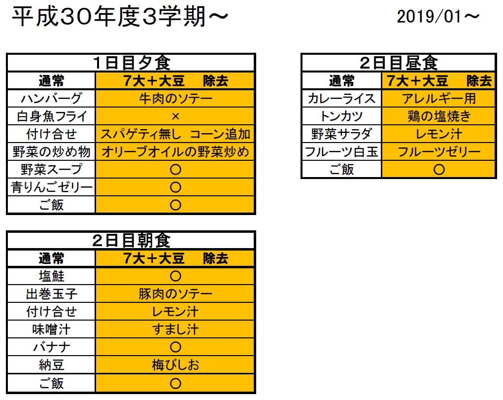 H30変更内容一覧表(1泊2日)201901~