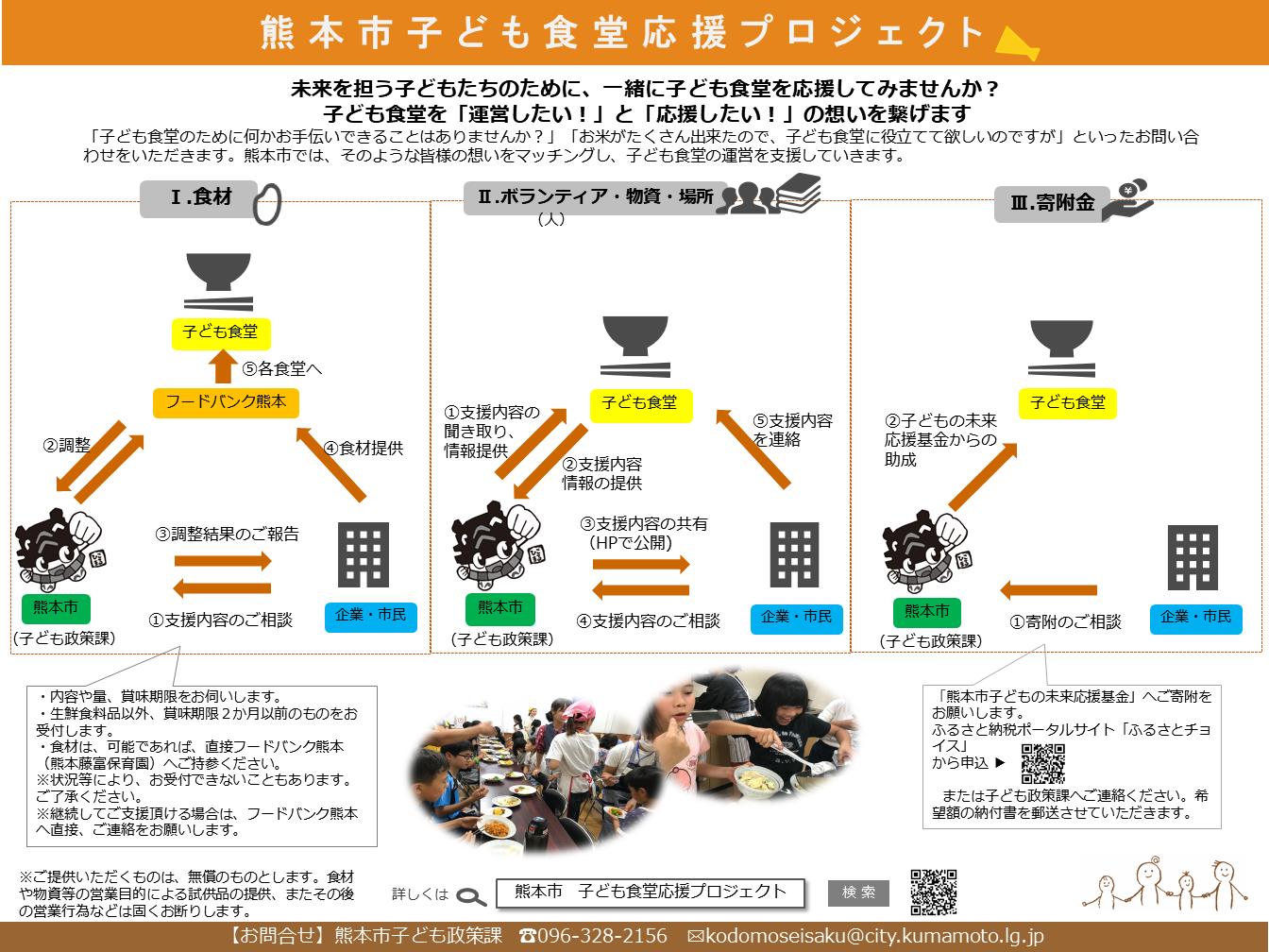 熊本市子ども食堂応援プロジェクト概要