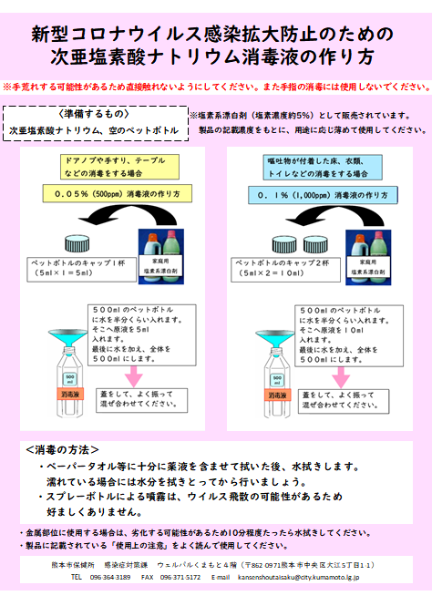 消毒液の作り方