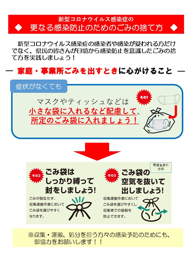 更なる感染防止のためのごみの捨て方