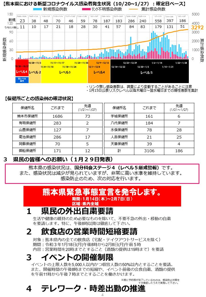 ウイルス 速報 コロナ 熊本