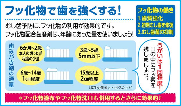 歯磨剤の使用量のイラスト