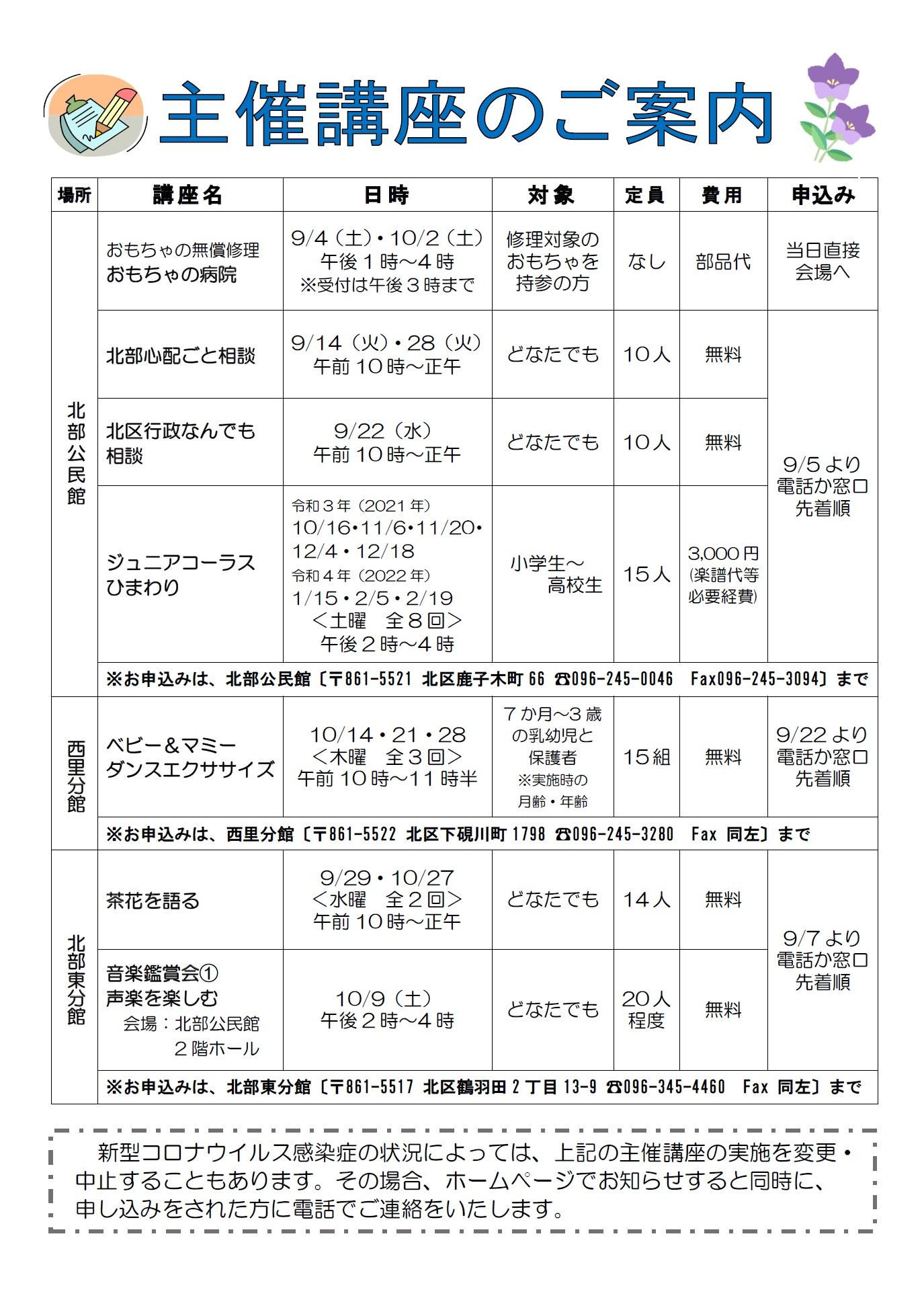 ほくぶつうしん9月号(主催講座)