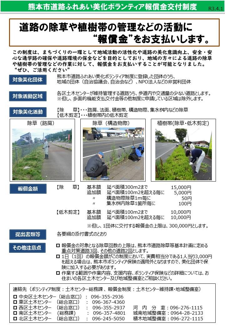 熊本市道路ふれあい美化ボランティア報償金交付制度について