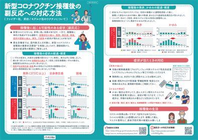 新型コロナワクチン接種後の副反応への対応方法
