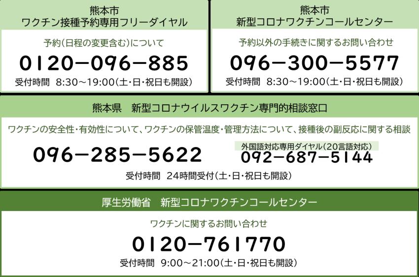 問い合わせ先一覧(8/12~)