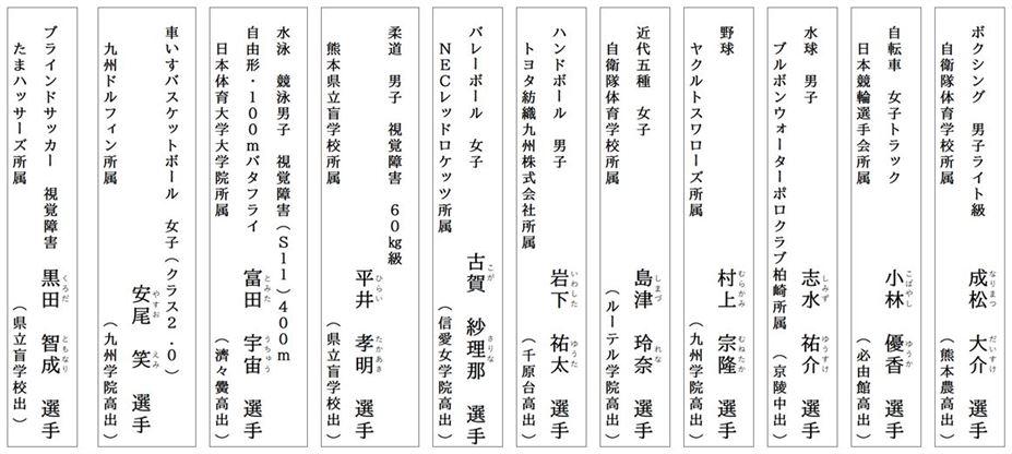 出場者一覧(熊本市関係)