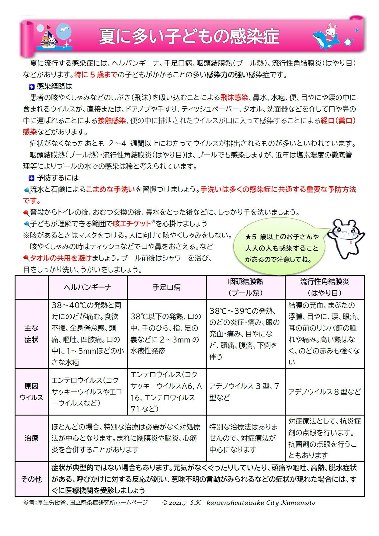 夏に多い子どもの感染症(熊本市)