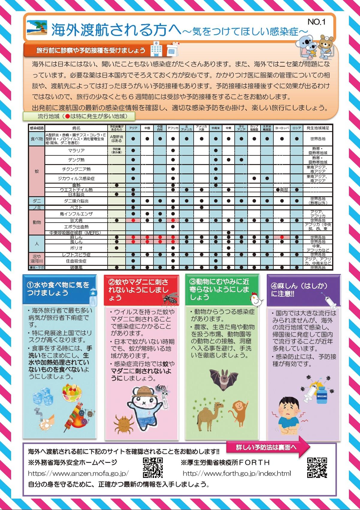 海外へ渡航される方へ気をつけてほしい感染症(1)