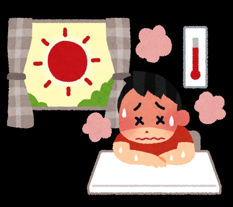室内の熱中症