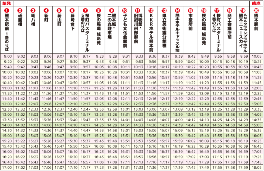 Timetable 20190911