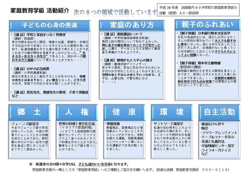 家庭教育学級紹介(1)