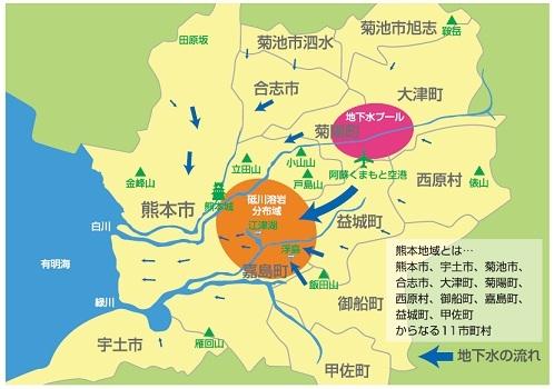 熊本地域の地下水の流れ