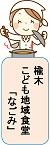 龍田6町内広報紙